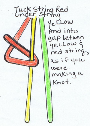 Step 3 : Making Double Knotted Friendship Bracelets Instructions