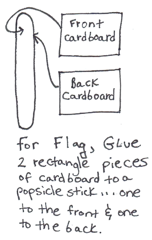 Step 5 : Making Classroom Valentines day Cards Holder Mail Box Instructions