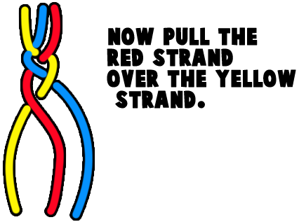 Now pull the red strand over the yellow strand.