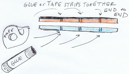 Glue or tape strips together end to end.