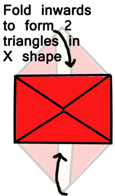 Fold inwards to form 2 triangles in X shape.