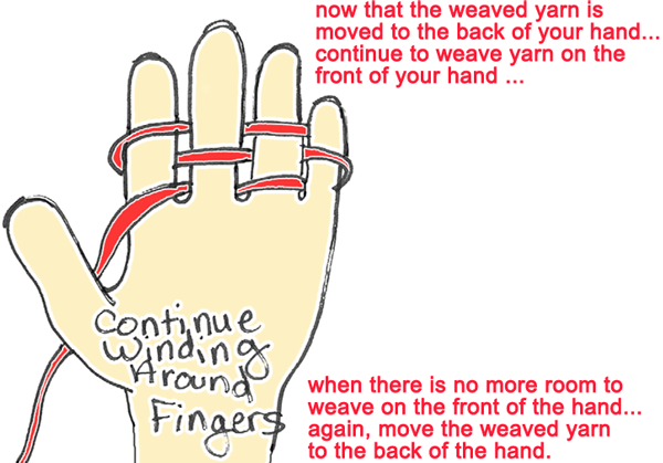 continue to weave yarn on the front of your hand.