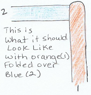 This is what it should look like with orange (#1) folded over blue (#2).