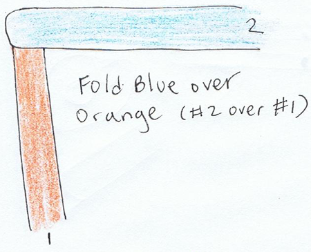 Fold blue over orange (#2 over #1).