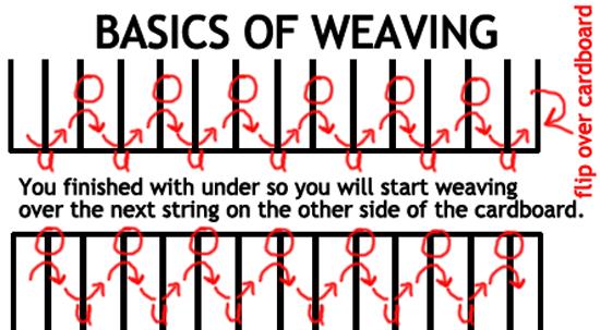 Basics of Weaving