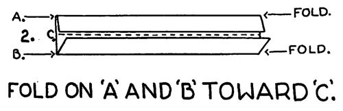 Fold on 'A' and 'B' toward 'C'.