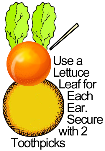 Use a lettuce leaf for each ear.