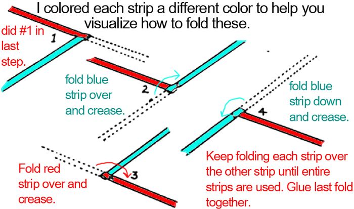 Keep folding each strip over the other strip until entire strips are used.