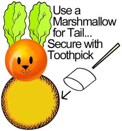 Use a marshmallow for tail.