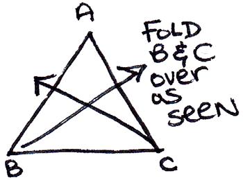 Fold B & C over as seen.