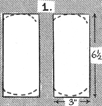 Round off corners of both pieces of leather, as shown by broken line in Figure 1.