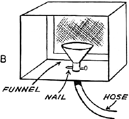 Drive a long nail through the hose to prevent it from slipping out of the hole in the carton