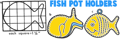 How to Make Fish Pot Holders