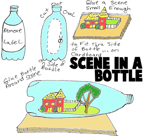 Make Dad A Scene In Bottle