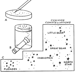 Outer Space Constellations Box