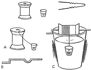 Mechanical Bucket in the Well with a Cup & Spool