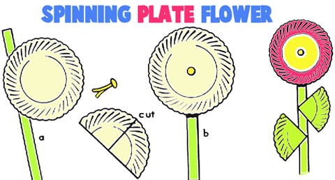 Paper plates crafts for kids ideas for arts crafts activities how to make spinning paper plate flowers mightylinksfo