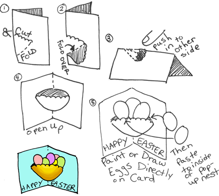 Easter crafts for kids instructions for easy arts crafts easter pop up eggs in a nest card negle Images