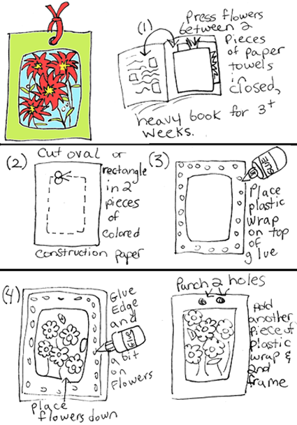 Making Pressed Flowers Picture Frame