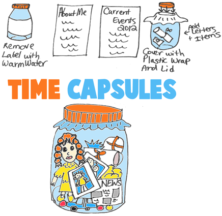 How to use a Jar to Make a Time Capsule