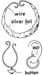 Instructions for Making Decorative Paper Clip Earrings