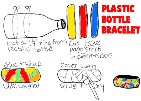 Craft Ideas  Waste on Water Bottle Crafts For Kids   Ideas For Easy Arts   Crafts Plastic