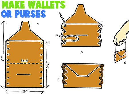 How to Make Leather Wallets or Purses