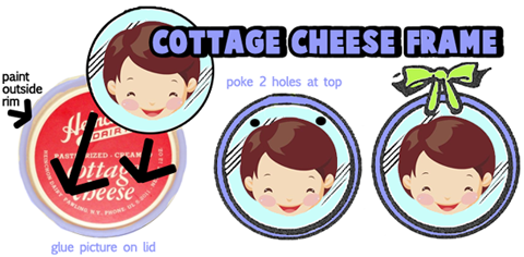 How to Make Cottage Cheese Lid Frames