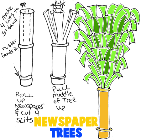 Waste Craft Ideas Kids on Newspaper Crafts For Kids   Ideas For Arts And Crafts Activities To