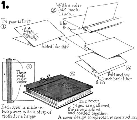 Making Scrapbook Style Books
