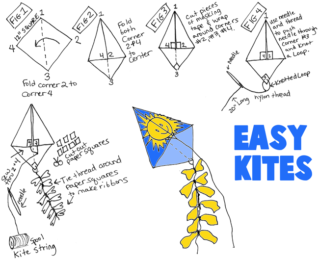 Kite making instructions for kids how to make toy kites crafts for childrenwith diy - How to make a kite ...