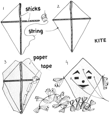 How to Make a Toy Kite