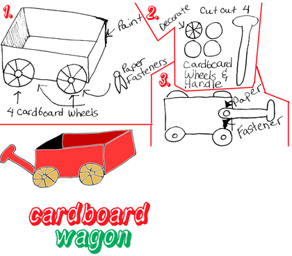 Make a Cardboard Toy Wagon Craft