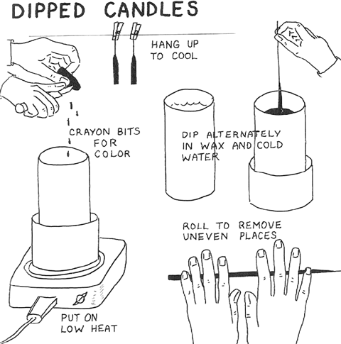 How to Make Dipped Candles with Old Crayons - Making Candles ...