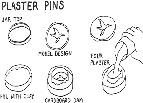 How To Make Plaster Decorative Pins For Kids Jewelry Craft For