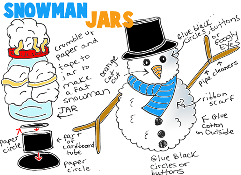 Snowman Crafts for Kids : How to Make Snowmen with Arts and Crafts ...