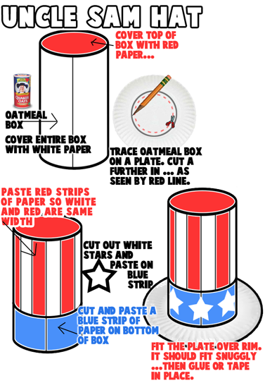 4th Of July Crafts For Kids Ideas For Arts Crafts Activities And