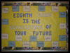 Cornerstone   of Your Future   : How to Decorate School Bulletin Boards