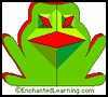 Pop-up Frog Card Arts and Crafts Activity