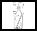 How to Make a Message in a Bottle Craft
