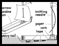 Sarrdine Boat Making Instructions