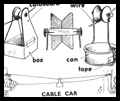 Make a Toy  Cable Pulley Car