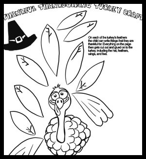 Thanksgiving Activities - What to Give Thanks for Turkey