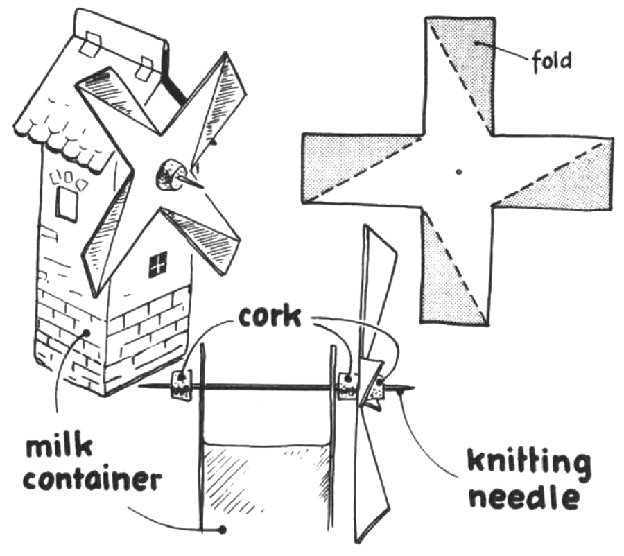 make toy windmills from milk containers craft idea for