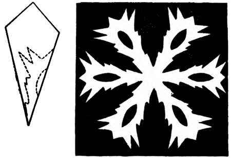 Step 1 : Making Winter Snowflakes Paper Cutouts
