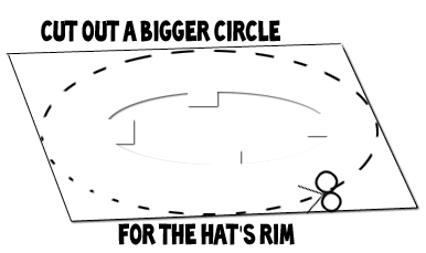 cut out the outer circle