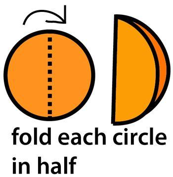Fold each circle in half