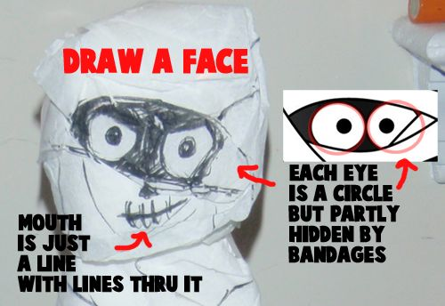 Draw the face