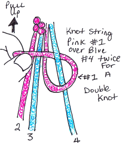 Make the 2 knots over blue #4.