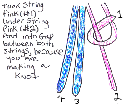 Tuck string pink #1 under pink #2 and into gap between both strings